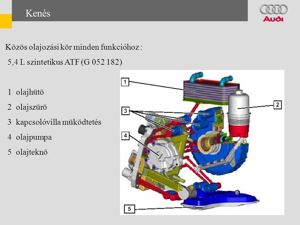 Közös olajozási kör minden funkcióhoz : 5,4 L szintetikus ATF (G 052 182) 1 olajhütö 2 olajszürö 3 kapcsolóvilla müködtetés 4 olajpumpa 5 olajteknö Kenés