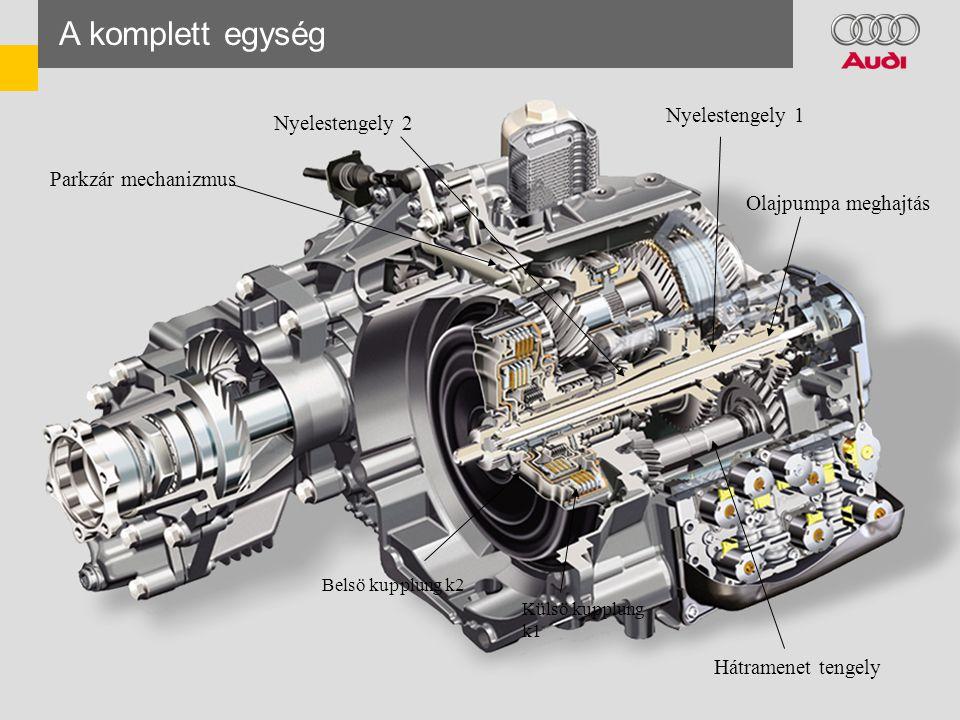 Az olajszivattyú: a DSG tüdeje  kompakt felépítés  jobb hatásfok  jó akusztikus szint 0..20 bar olajnyomás 15..90 l/min olajáram 2,0 kW v max - nál