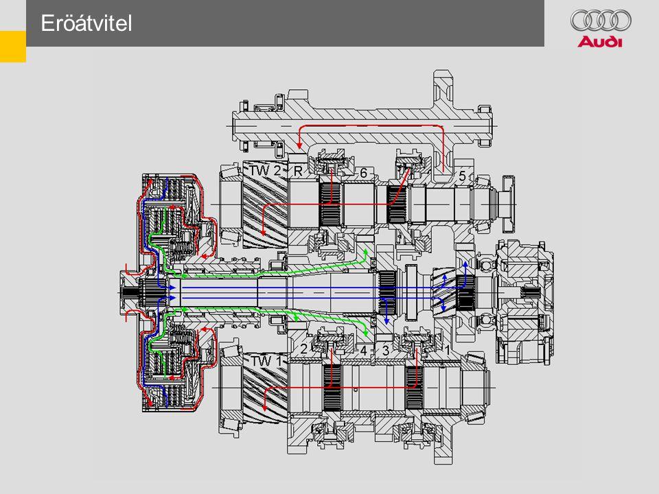 Mindkét kupplung müködtetödugattyúja centrifugálnyomás kiegyenlítésü, melyek súrlódásoptimalizált visszaállító rugók ellenében dolgoznak.