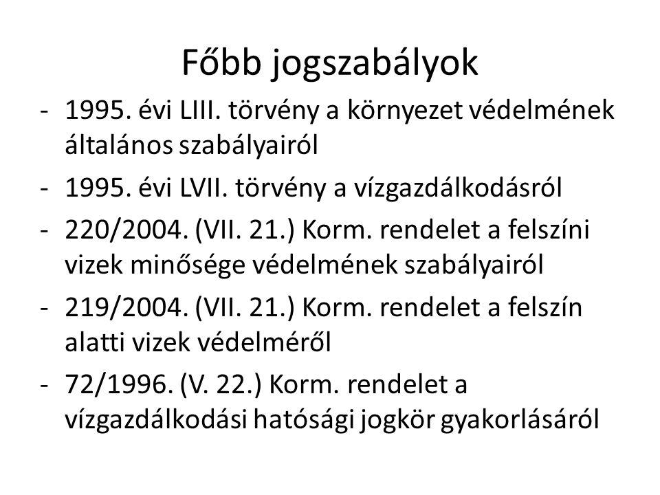 Főbb jogszabályok -1995. évi LIII. törvény a környezet védelmének általános szabályairól -1995. évi LVII. törvény a vízgazdálkodásról -220/2004. (VII.