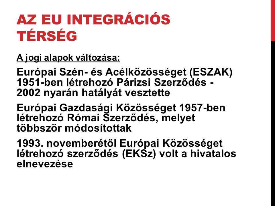 AZ EU INTEGRÁCIÓS TÉRSÉG A jogi alapok változása: Európai Szén- és Acélközösséget (ESZAK) 1951-ben létrehozó Párizsi Szerződés - 2002 nyarán hatályát