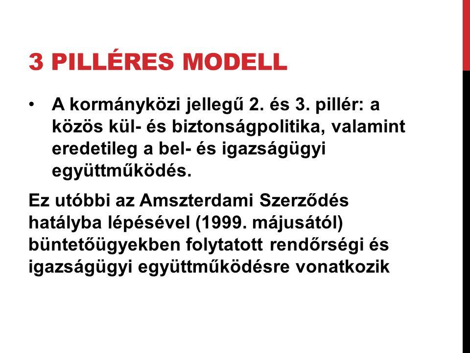 3 PILLÉRES MODELL •A kormányközi jellegű 2. és 3. pillér: a közös kül- és biztonságpolitika, valamint eredetileg a bel- és igazságügyi együttműködés.