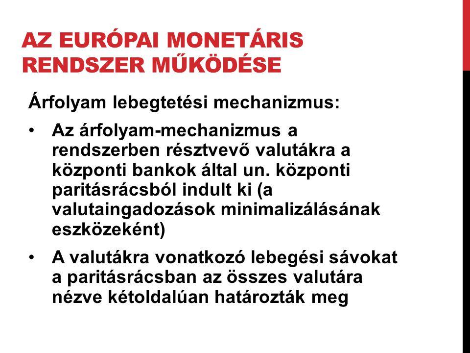 AZ EURÓPAI MONETÁRIS RENDSZER MŰKÖDÉSE Árfolyam lebegtetési mechanizmus: •Az árfolyam-mechanizmus a rendszerben résztvevő valutákra a központi bankok
