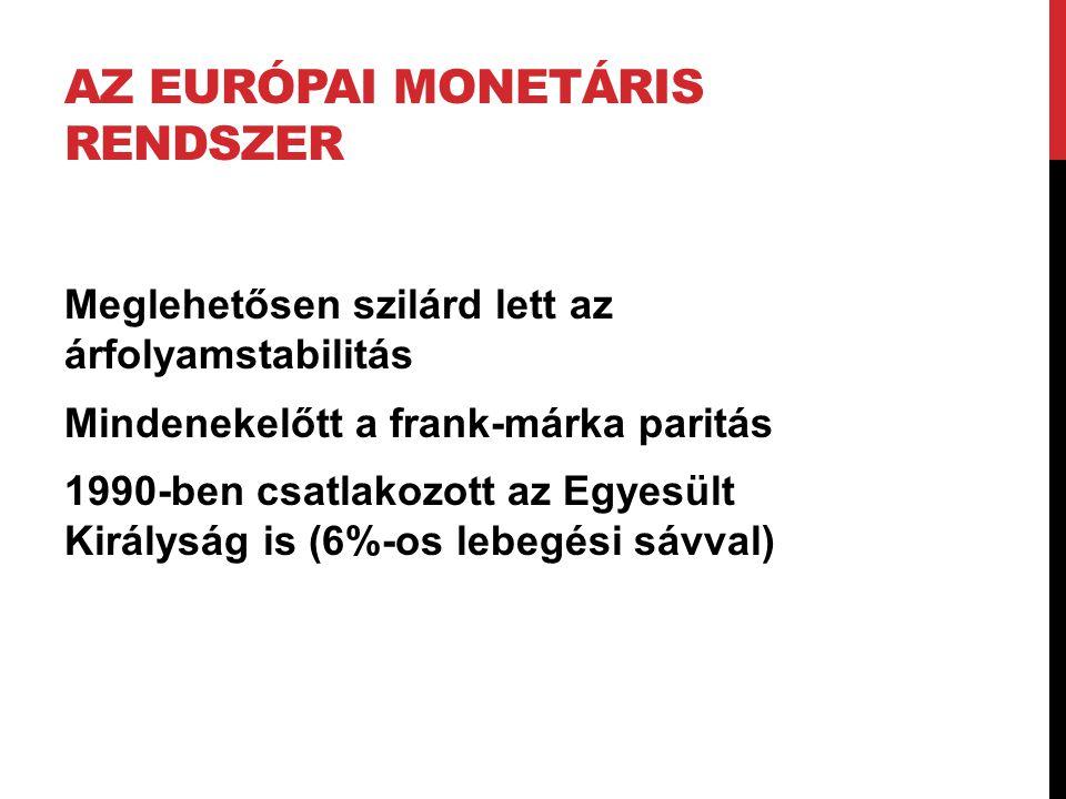 AZ EURÓPAI MONETÁRIS RENDSZER Meglehetősen szilárd lett az árfolyamstabilitás Mindenekelőtt a frank-márka paritás 1990-ben csatlakozott az Egyesült Ki