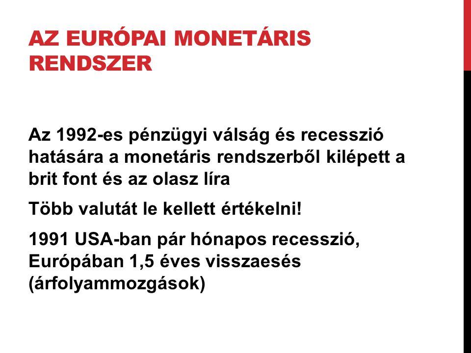 AZ EURÓPAI MONETÁRIS RENDSZER Az 1992-es pénzügyi válság és recesszió hatására a monetáris rendszerből kilépett a brit font és az olasz líra Több valu