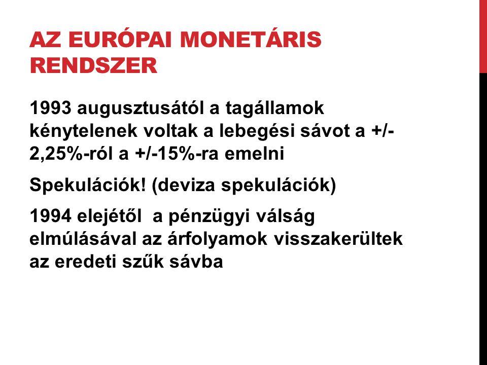 AZ EURÓPAI MONETÁRIS RENDSZER 1993 augusztusától a tagállamok kénytelenek voltak a lebegési sávot a +/- 2,25%-ról a +/-15%-ra emelni Spekulációk! (dev