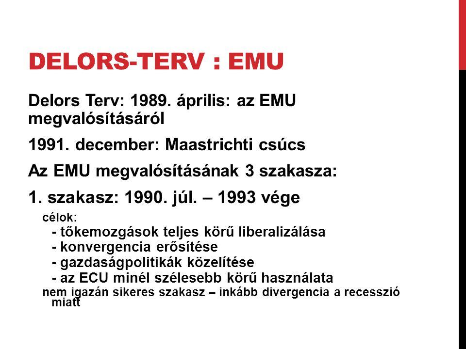 DELORS-TERV : EMU Delors Terv: 1989. április: az EMU megvalósításáról 1991. december: Maastrichti csúcs Az EMU megvalósításának 3 szakasza: 1. szakasz