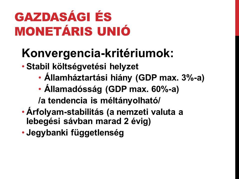 GAZDASÁGI ÉS MONETÁRIS UNIÓ Konvergencia-kritériumok: •Stabil költségvetési helyzet •Államháztartási hiány (GDP max. 3%-a) •Államadósság (GDP max. 60%