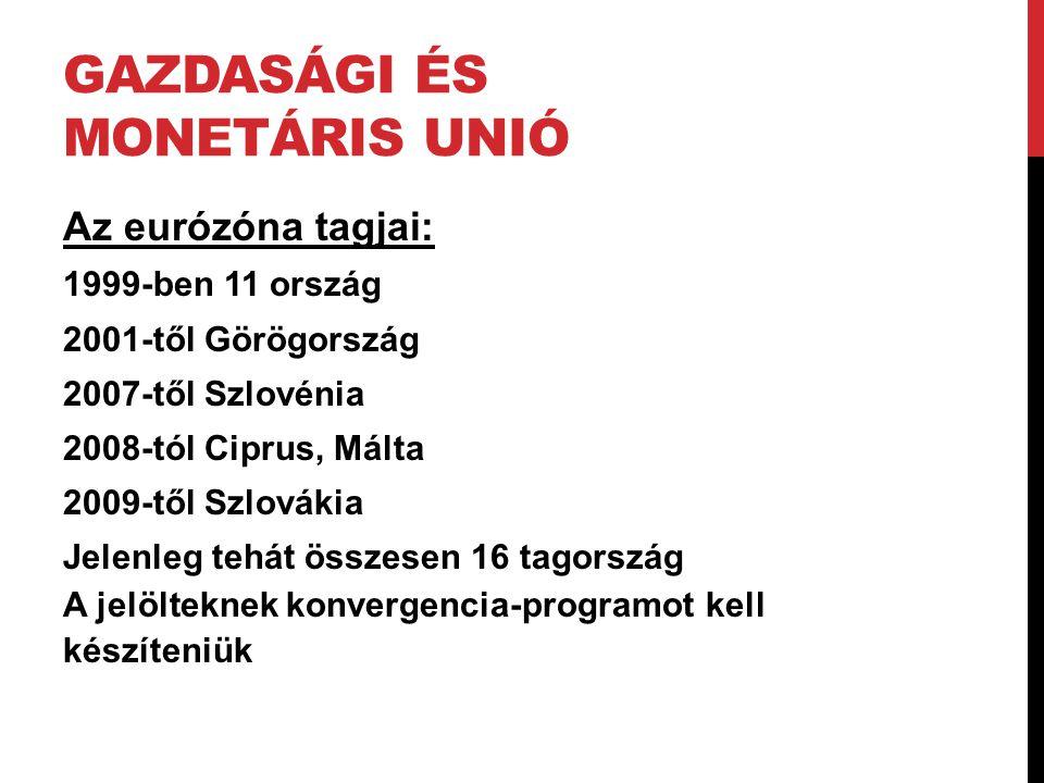 GAZDASÁGI ÉS MONETÁRIS UNIÓ Az eurózóna tagjai: 1999-ben 11 ország 2001-től Görögország 2007-től Szlovénia 2008-tól Ciprus, Málta 2009-től Szlovákia J