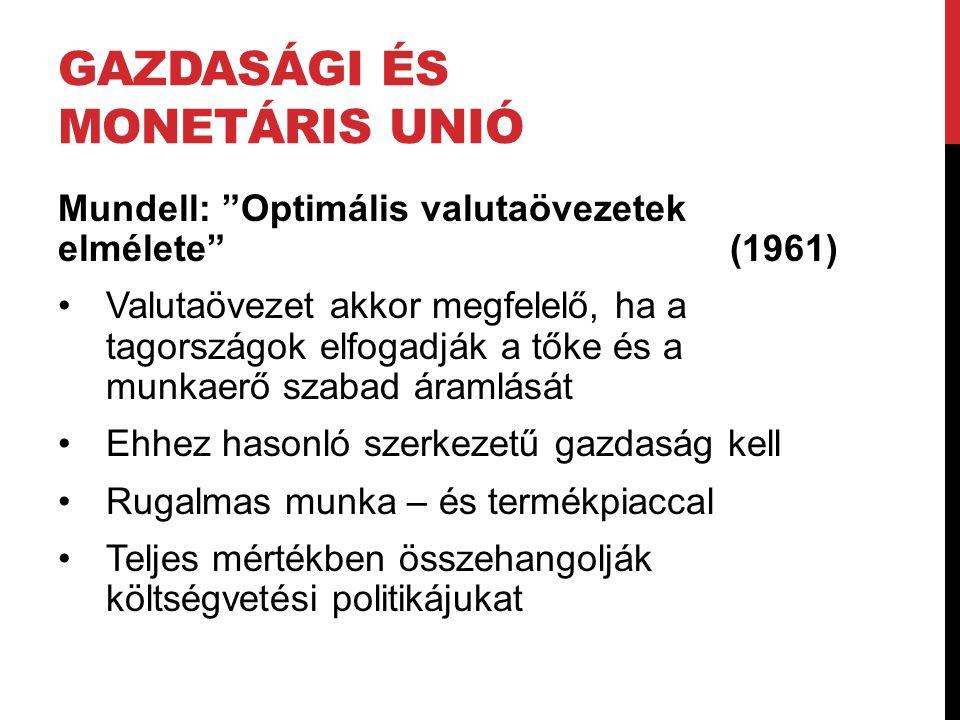 """GAZDASÁGI ÉS MONETÁRIS UNIÓ Mundell: """"Optimális valutaövezetek elmélete"""" (1961) •Valutaövezet akkor megfelelő, ha a tagországok elfogadják a tőke és a"""