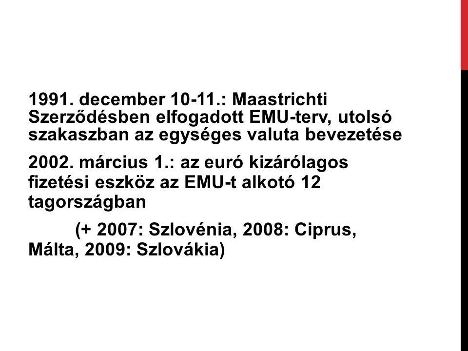 1991. december 10-11.: Maastrichti Szerződésben elfogadott EMU-terv, utolsó szakaszban az egységes valuta bevezetése 2002. március 1.: az euró kizáról