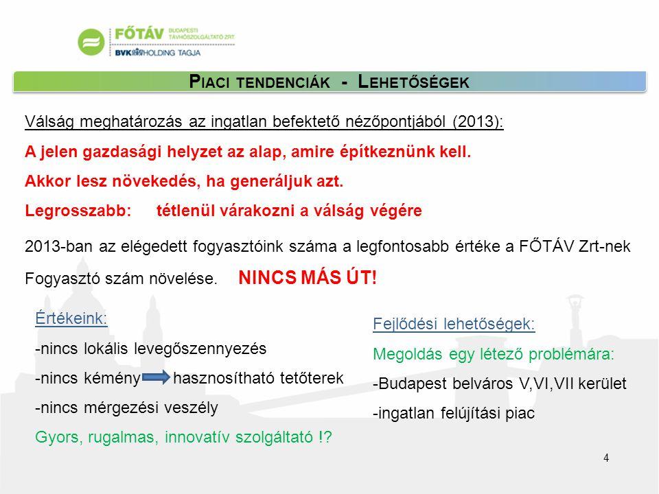 P IACI TENDENCIÁK - L EHETŐSÉGEK 4 2013-ban az elégedett fogyasztóink száma a legfontosabb értéke a FŐTÁV Zrt-nek Fogyasztó szám növelése.