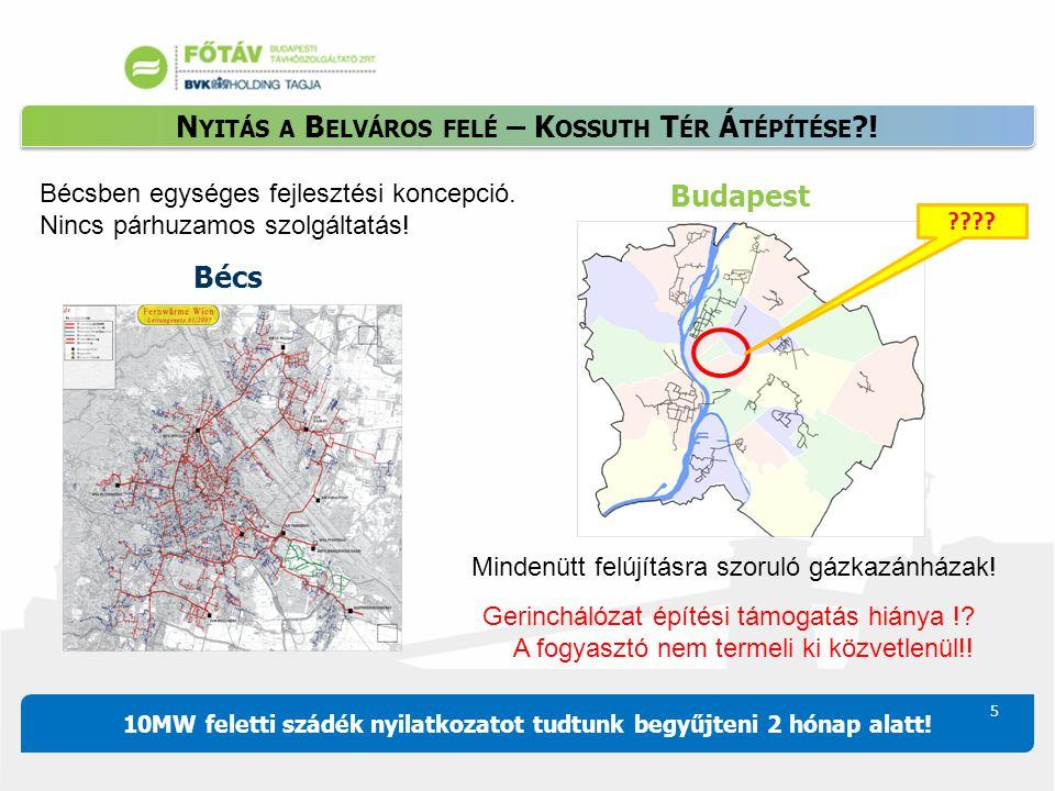 ???.Bécs Budapest 10MW feletti szádék nyilatkozatot tudtunk begyűjteni 2 hónap alatt.