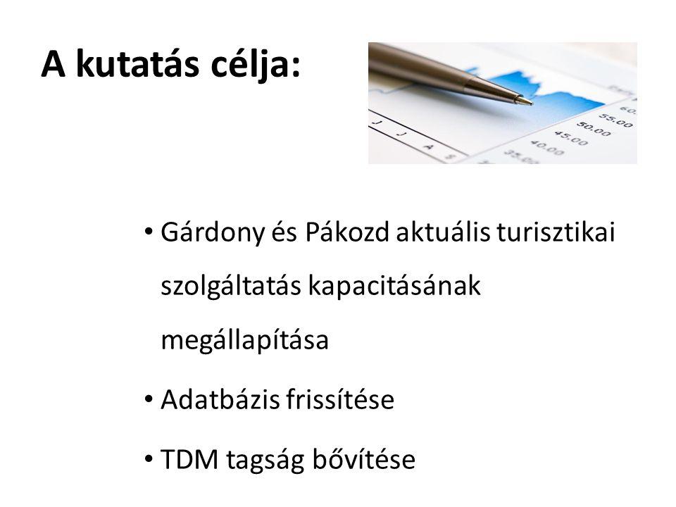 A kutatás célja: • Gárdony és Pákozd aktuális turisztikai szolgáltatás kapacitásának megállapítása • Adatbázis frissítése • TDM tagság bővítése