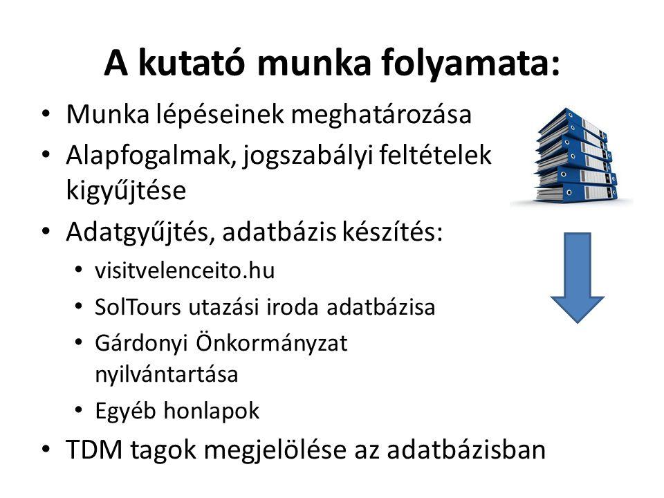 A kutató munka folyamata: • Munka lépéseinek meghatározása • Alapfogalmak, jogszabályi feltételek kigyűjtése • Adatgyűjtés, adatbázis készítés: • visi