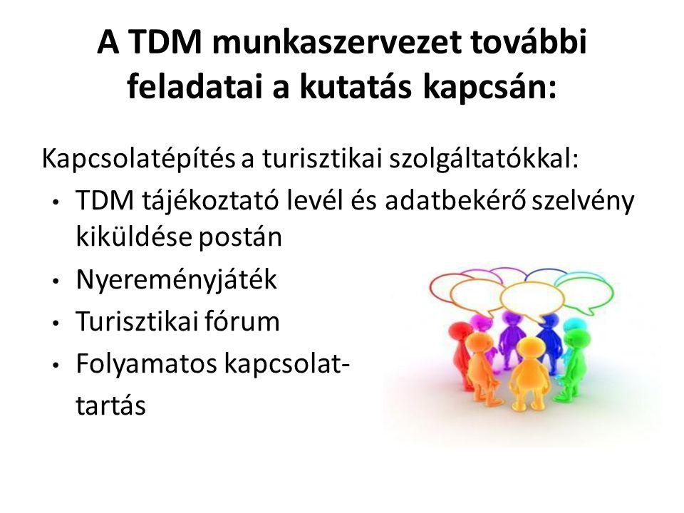 A TDM munkaszervezet további feladatai a kutatás kapcsán: Kapcsolatépítés a turisztikai szolgáltatókkal: • TDM tájékoztató levél és adatbekérő szelvén
