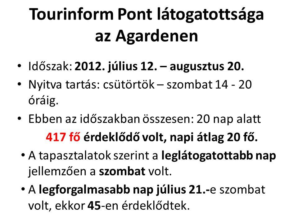 Tourinform Pont látogatottsága az Agardenen • Időszak: 2012. július 12. – augusztus 20. • Nyitva tartás: csütörtök – szombat 14 - 20 óráig. • Ebben az