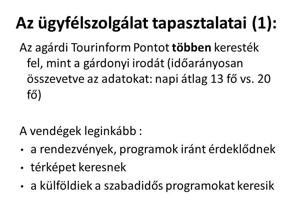 Az ügyfélszolgálat tapasztalatai (1): Az agárdi Tourinform Pontot többen keresték fel, mint a gárdonyi irodát (időarányosan összevetve az adatokat: na