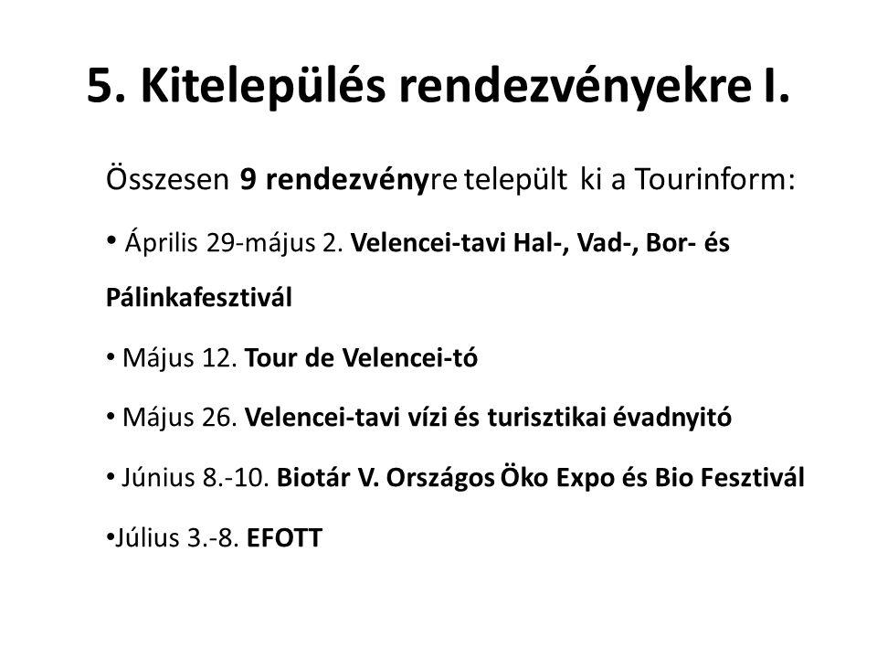 5. Kitelepülés rendezvényekre I. Összesen 9 rendezvényre települt ki a Tourinform: • Április 29-május 2. Velencei-tavi Hal-, Vad-, Bor- és Pálinkafesz