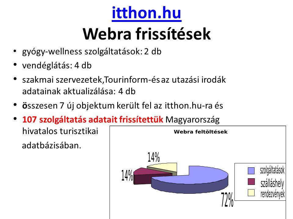 itthon.hu Webra frissítések • gyógy-wellness szolgáltatások: 2 db • vendéglátás: 4 db • szakmai szervezetek,Tourinform-és az utazási irodák adatainak