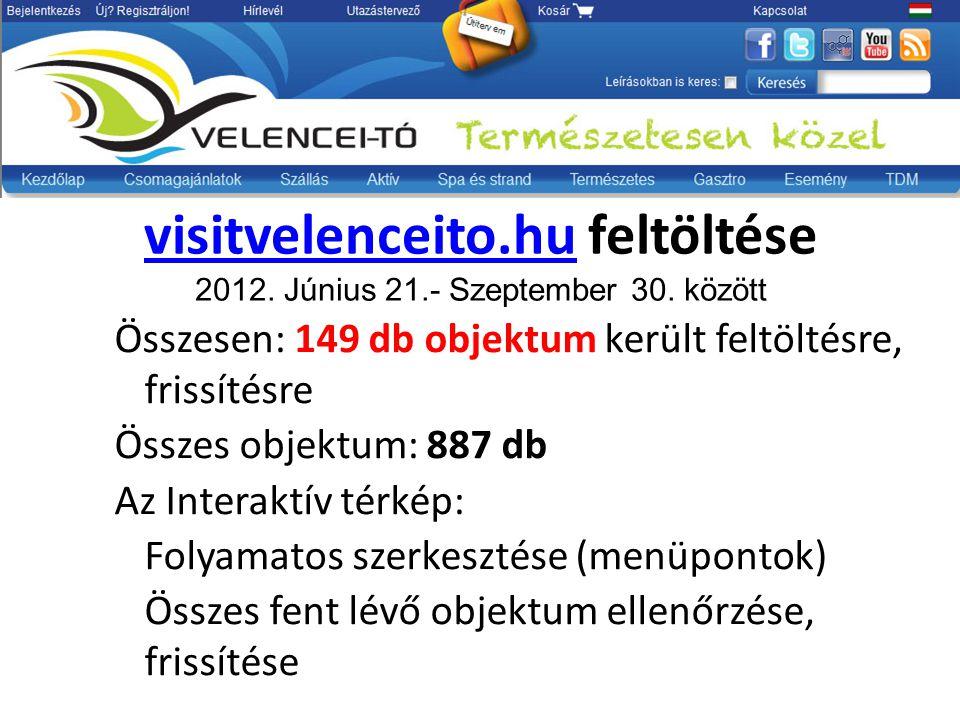 visitvelenceito.huvisitvelenceito.hu feltöltése 2012. Június 21.- Szeptember 30. között Összesen: 149 db objektum került feltöltésre, frissítésre Össz