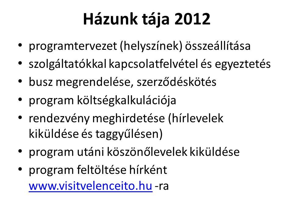 Házunk tája 2012 • programtervezet (helyszínek) összeállítása • szolgáltatókkal kapcsolatfelvétel és egyeztetés • busz megrendelése, szerződéskötés •