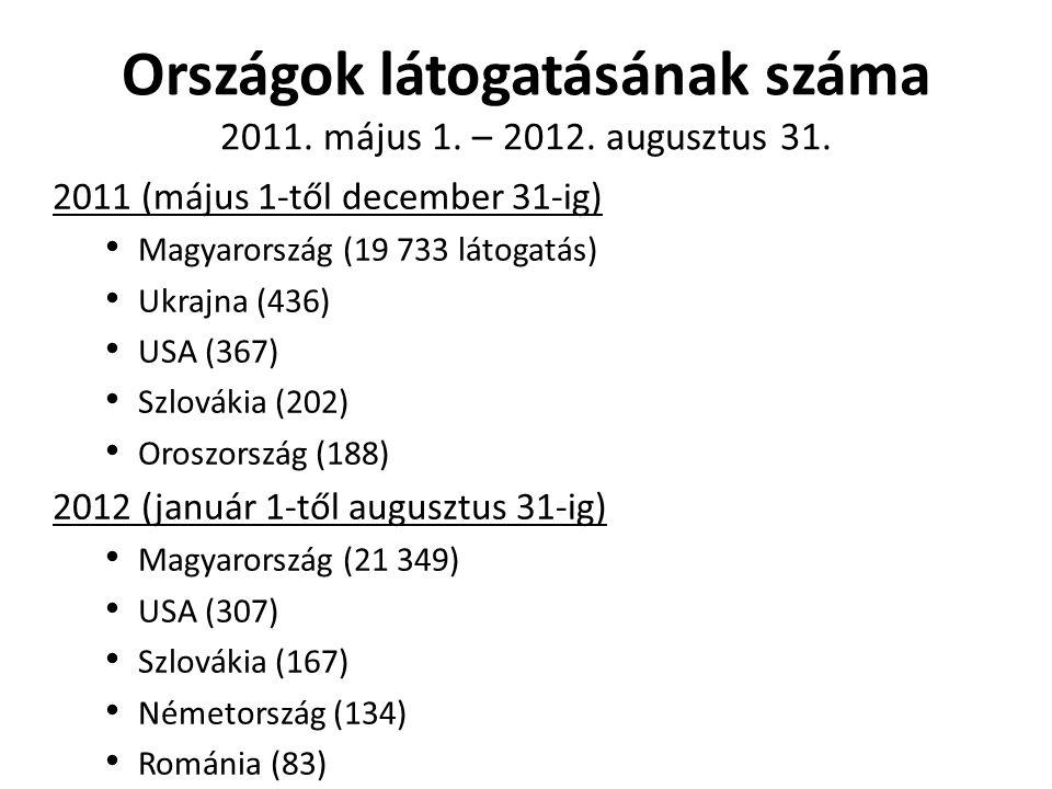 Országok látogatásának száma 2011. május 1. – 2012. augusztus 31. 2011 (május 1-től december 31-ig) • Magyarország (19 733 látogatás) • Ukrajna (436)