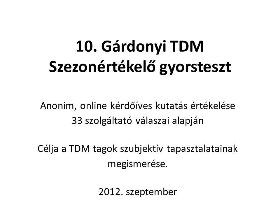 10. Gárdonyi TDM Szezonértékelő gyorsteszt Anonim, online kérdőíves kutatás értékelése 33 szolgáltató válaszai alapján Célja a TDM tagok szubjektív ta