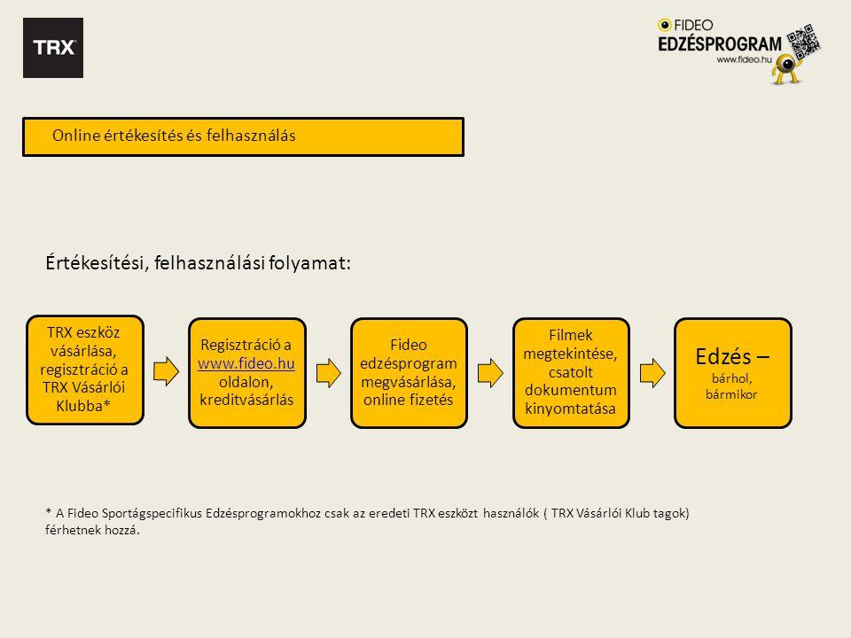 Online értékesítés és felhasználás Értékesítési, felhasználási folyamat: TRX eszköz vásárlása, regisztráció a TRX Vásárlói Klubba* Regisztráció a www.fideo.hu oldalon, kreditvásárlás www.fideo.hu Fideo edzésprogram megvásárlása, online fizetés Filmek megtekintése, csatolt dokumentum kinyomtatása Edzés – bárhol, bármikor * A Fideo Sportágspecifikus Edzésprogramokhoz csak az eredeti TRX eszközt használók ( TRX Vásárlói Klub tagok) férhetnek hozzá.