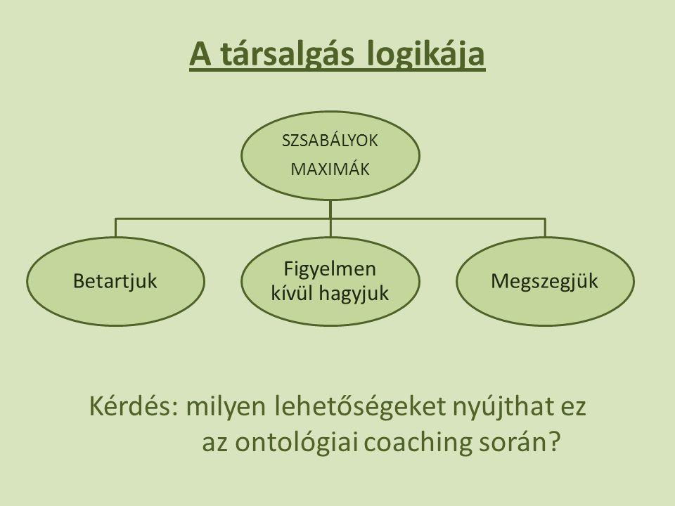 A társalgás logikája SZSABÁLYOK MAXIMÁK Betartjuk Figyelmen kívül hagyjuk Megszegjük Kérdés: milyen lehetőségeket nyújthat ez az ontológiai coaching során?