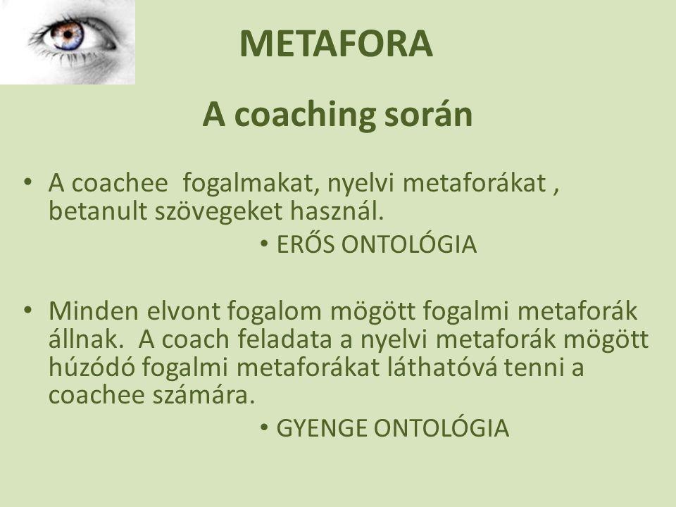METAFORA A coaching során • A coachee fogalmakat, nyelvi metaforákat, betanult szövegeket használ.