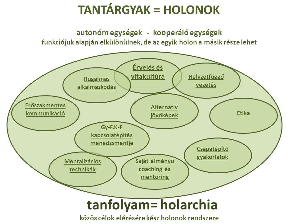 TÁRSALGÁS Az ONTOLÓGIAI COACHING (konzultáció, tanácsadás, iránymutatás, közös munka) személyes megbeszélés formájában történik.