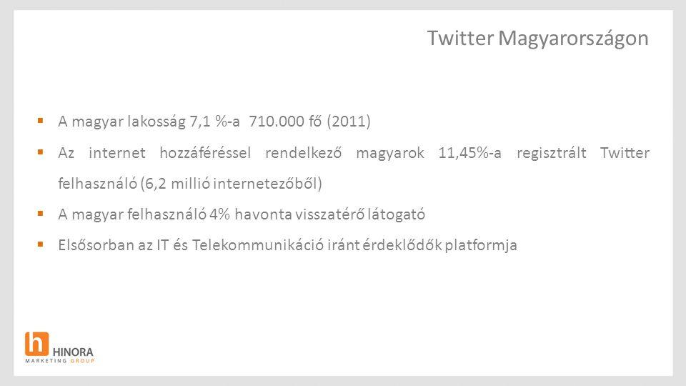 Twitter Magyarországon  A magyar lakosság 7,1 %-a 710.000 fő (2011)  Az internet hozzáféréssel rendelkező magyarok 11,45%-a regisztrált Twitter felh