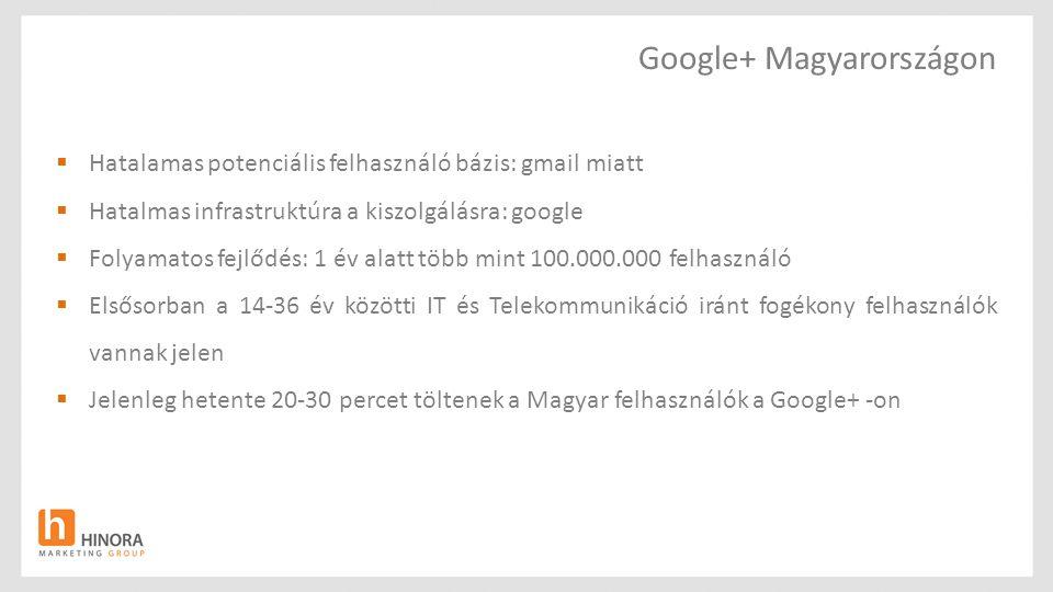 Google+ Magyarországon  Hatalamas potenciális felhasználó bázis: gmail miatt  Hatalmas infrastruktúra a kiszolgálásra: google  Folyamatos fejlődés: