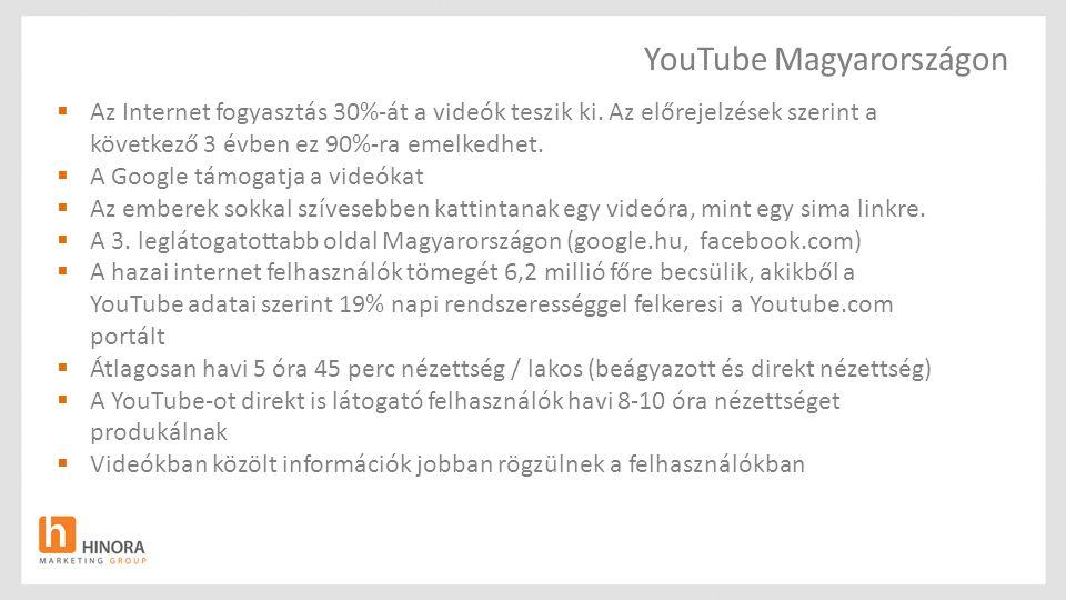 YouTube Magyarországon  Az Internet fogyasztás 30%-át a videók teszik ki. Az előrejelzések szerint a következő 3 évben ez 90%-ra emelkedhet.  A Goog