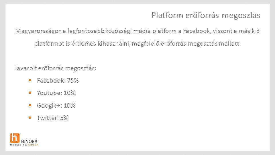 Magyarországon a legfontosabb közösségi média platform a Facebook, viszont a másik 3 platformot is érdemes kihasználni, megfelelő erőforrás megosztás