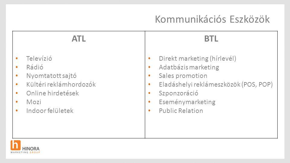 Kommunikációs Eszközök ATL • Televízió • Rádió • Nyomtatott sajtó • Kültéri reklámhordozók • Online hirdetések • Mozi • Indoor felületek BTL • Direkt