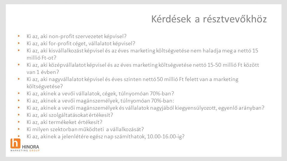 Google+ Magyarországon  Hatalamas potenciális felhasználó bázis: gmail miatt  Hatalmas infrastruktúra a kiszolgálásra: google  Folyamatos fejlődés: 1 év alatt több mint 100.000.000 felhasználó  Elsősorban a 14-36 év közötti IT és Telekommunikáció iránt fogékony felhasználók vannak jelen  Jelenleg hetente 20-30 percet töltenek a Magyar felhasználók a Google+ -on