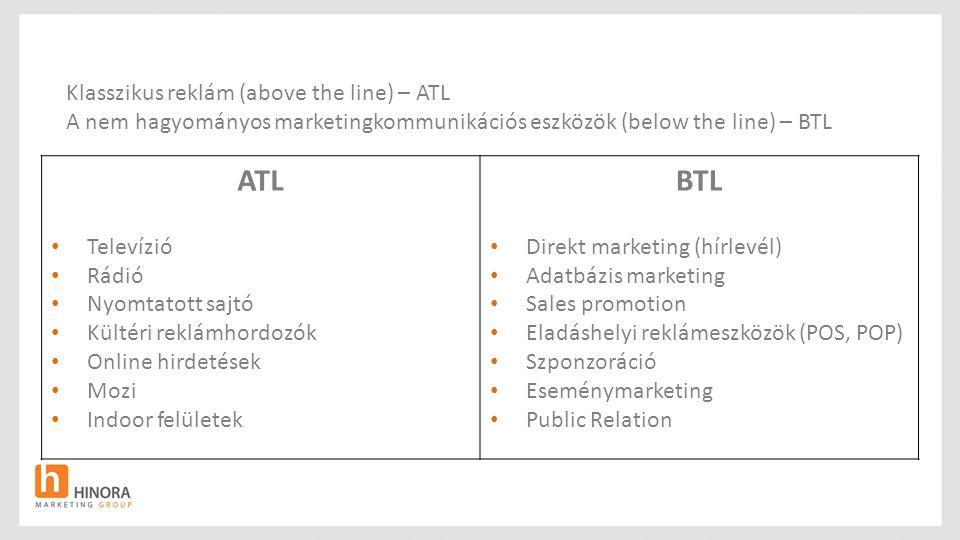 Klasszikus reklám (above the line) – ATL A nem hagyományos marketingkommunikációs eszközök (below the line) – BTL ATL • Televízió • Rádió • Nyomtatott