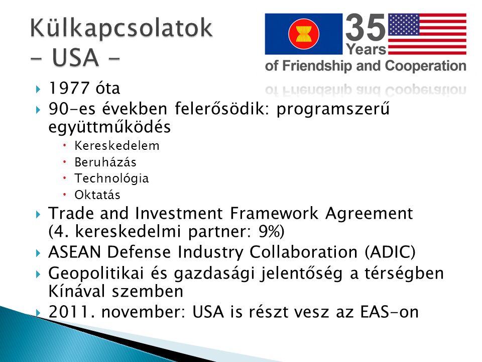  1977 óta  90-es években felerősödik: programszerű együttműködés  Kereskedelem  Beruházás  Technológia  Oktatás  Trade and Investment Framework Agreement (4.