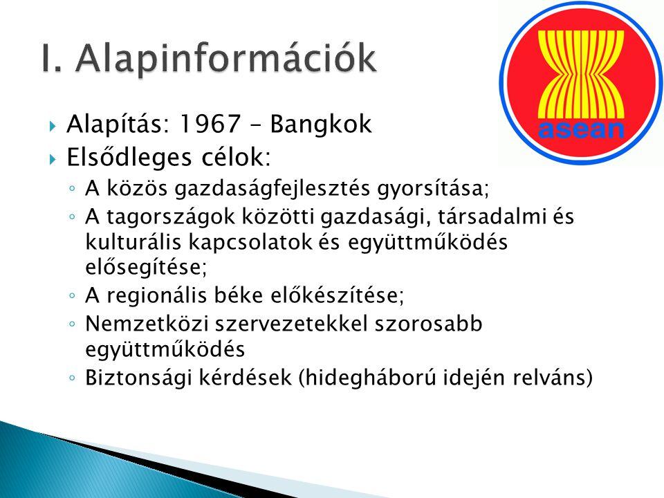  Alapítás: 1967 – Bangkok  Elsődleges célok: ◦ A közös gazdaságfejlesztés gyorsítása; ◦ A tagországok közötti gazdasági, társadalmi és kulturális kapcsolatok és együttműködés elősegítése; ◦ A regionális béke előkészítése; ◦ Nemzetközi szervezetekkel szorosabb együttműködés ◦ Biztonsági kérdések (hidegháború idején relváns)