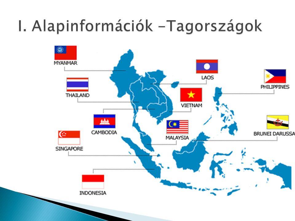 A válság minden tagállamban jelentős visszaesést okozott, de általánosságban elmondható, hogy a térség a világgazdaság egyik legdinamikusabban fejlődő régiója