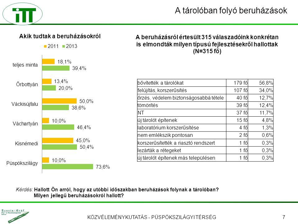 KÖZVÉLEMÉNYKUTATÁS - PÜSPÖKSZILÁGYI TÉRSÉG7 A tárolóban folyó beruházások A beruházásról értesült 315 válaszadóink konkrétan is elmondták milyen típusú fejlesztésekről hallottak (N=315 fő) bővítették a tárolókat179 fő56,8% felújítás, korszerűsítés107 fő34,0% őrzés, védelem biztonságosabbá tétele40 fő12,7% tömörítés39 fő12,4% NT37 fő11,7% új tárolót építenek15 fő4,8% laboratórium korszerűsítése4 fő1,3% nem emlékszik pontosan2 fő0,6% korszerűsítették a riasztó rendszert1 fő0,3% lezárták a rétegeket1 fő0,3% új tárolót építenek más településen1 fő0,3% Kérdés: Hallott Ön arról, hogy az utóbbi időszakban beruházások folynak a tárolóban.