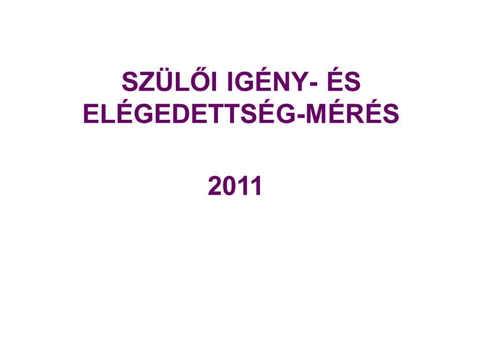 SZÜLŐI IGÉNY- ÉS ELÉGEDETTSÉG-MÉRÉS 2011