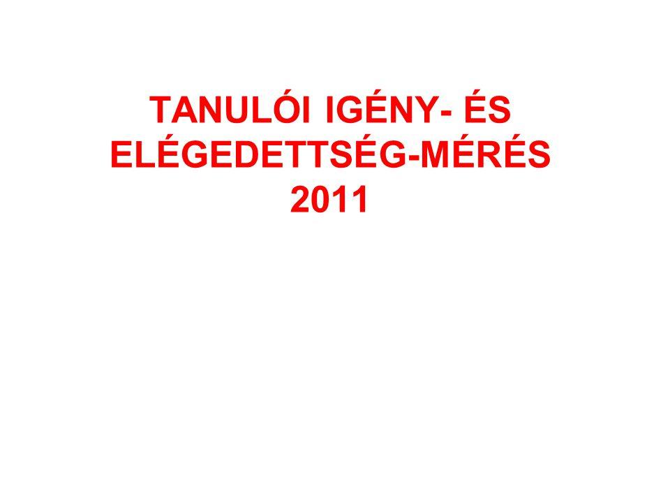 TANULÓI IGÉNY- ÉS ELÉGEDETTSÉG-MÉRÉS 2011