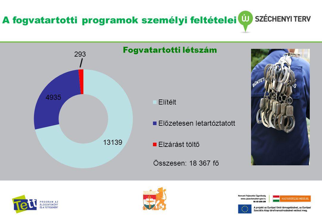 A fogvatartottak iskola rendszerű oktatása Fogvatartotti végzettségre vonatkozó adatok MEGNEVEZÉSFŐ% Analfabéta 170 0,9 Ált.