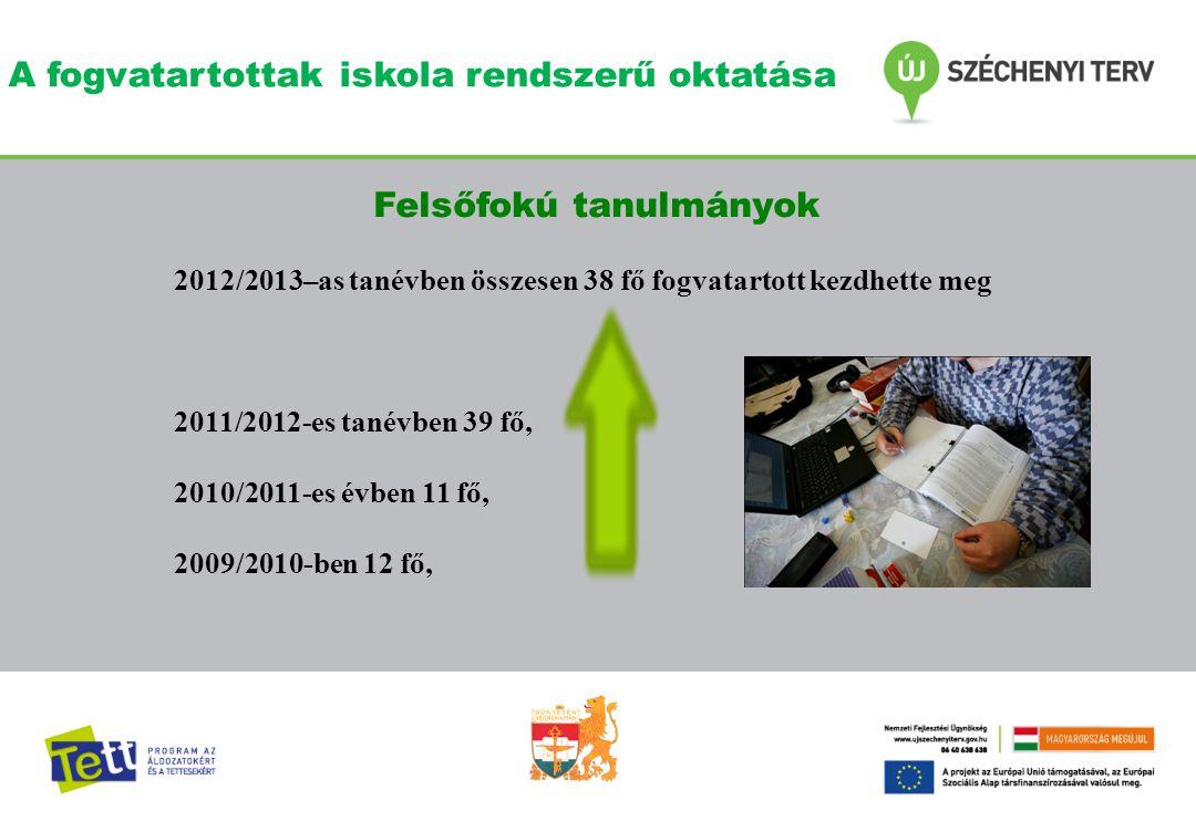 Felsőfokú tanulmányok 2012/2013–as tanévben összesen 38 fő fogvatartott kezdhette meg 2011/2012-es tanévben 39 fő, 2010/2011-es évben 11 fő, 2009/2010
