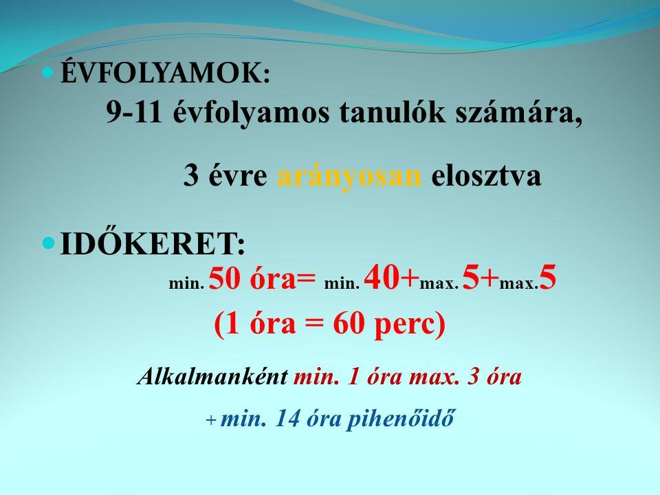  ÉVFOLYAMOK: 9-11 évfolyamos tanulók számára, 3 évre arányosan elosztva  IDŐKERET: min. 50 óra= min. 40 + max. 5 + max. 5 (1 óra = 60 perc) Alkalman