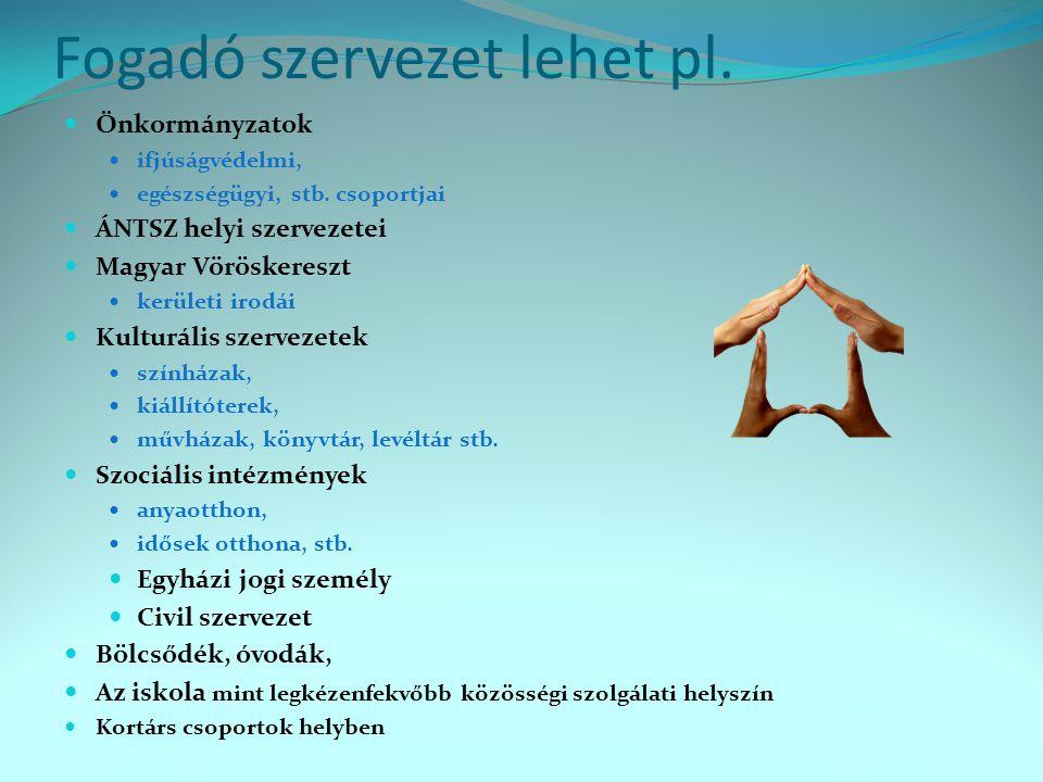 Fogadó szervezet lehet pl.  Önkormányzatok  ifjúságvédelmi,  egészségügyi, stb. csoportjai  ÁNTSZ helyi szervezetei  Magyar Vöröskereszt  kerüle