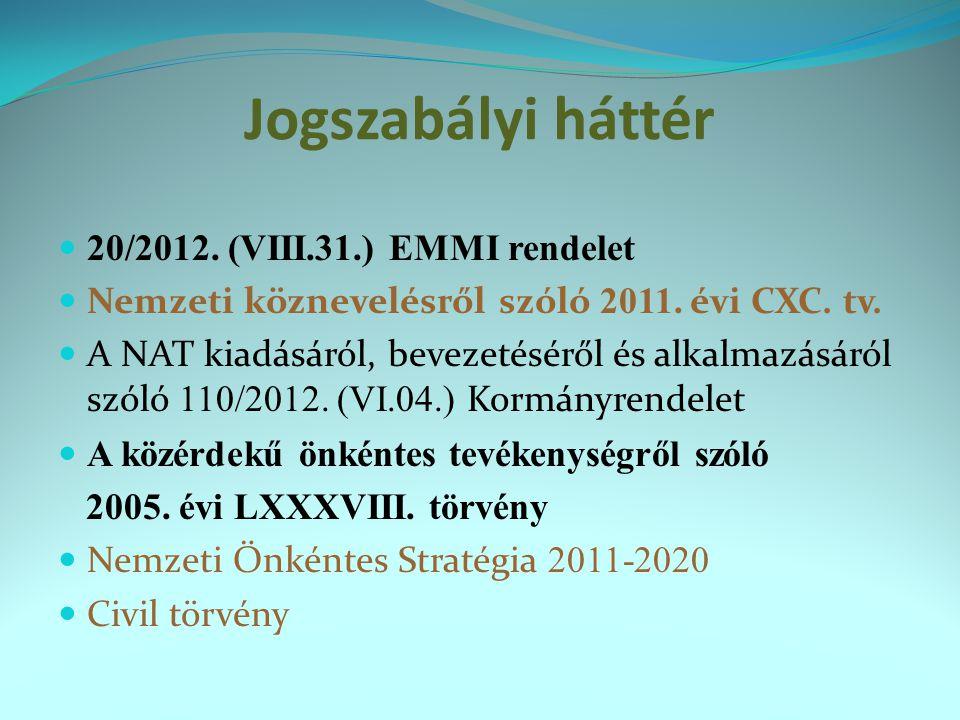 Jogszabályi háttér  20/2012. (VIII.31.) EMMI rendelet  Nemzeti köznevelésről szóló 2011. évi CXC. tv.  A NAT kiadásáról, bevezetéséről és alkalmazá